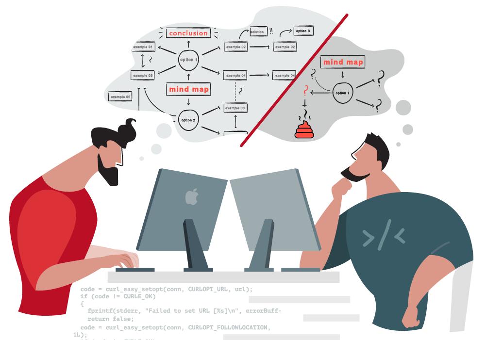 Як створити сайт. Частина 2: аналізуємо та плануємо 1