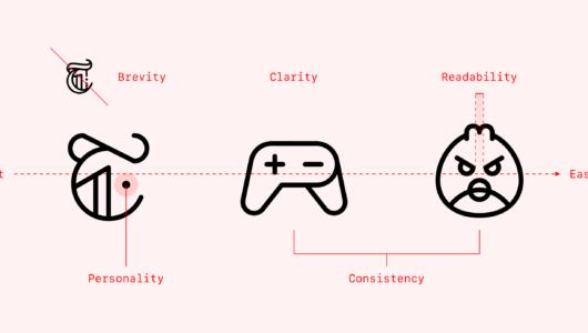 7 принципів дизайну іконок